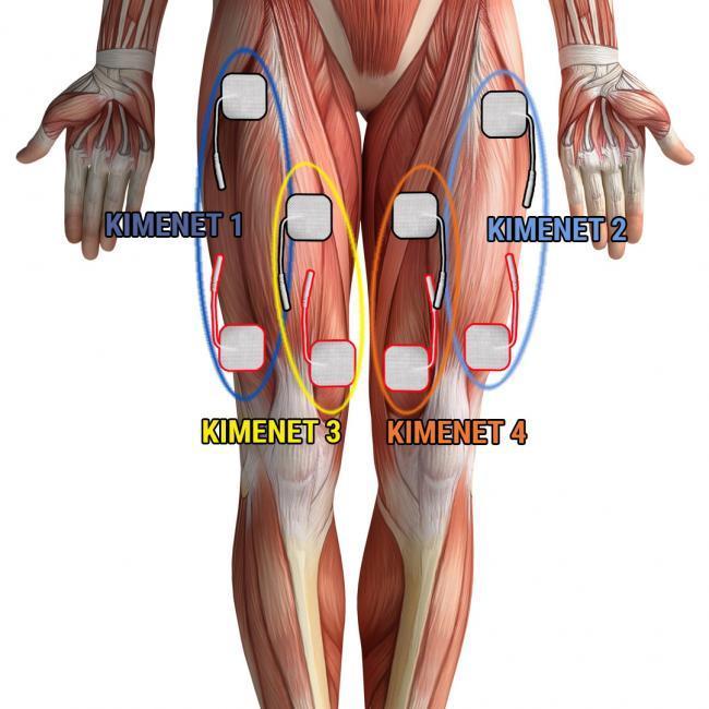 fájdalomlövés a lábak ízületeiben)