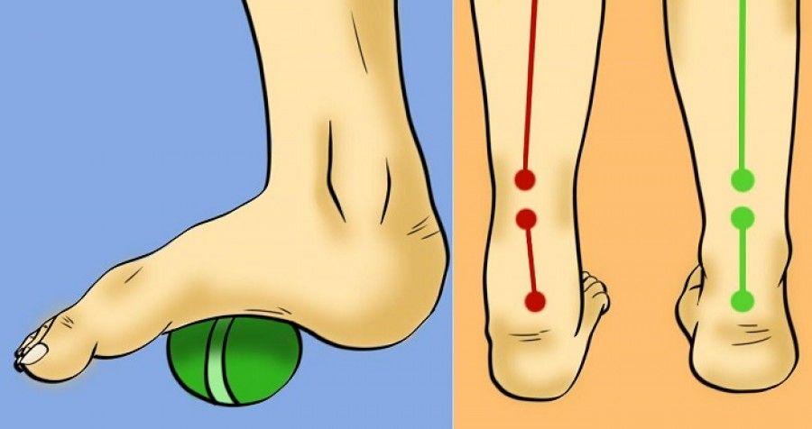 izületi sérülések kezelése hosszan tartó fájdalom az ízületekben és a végtagokban