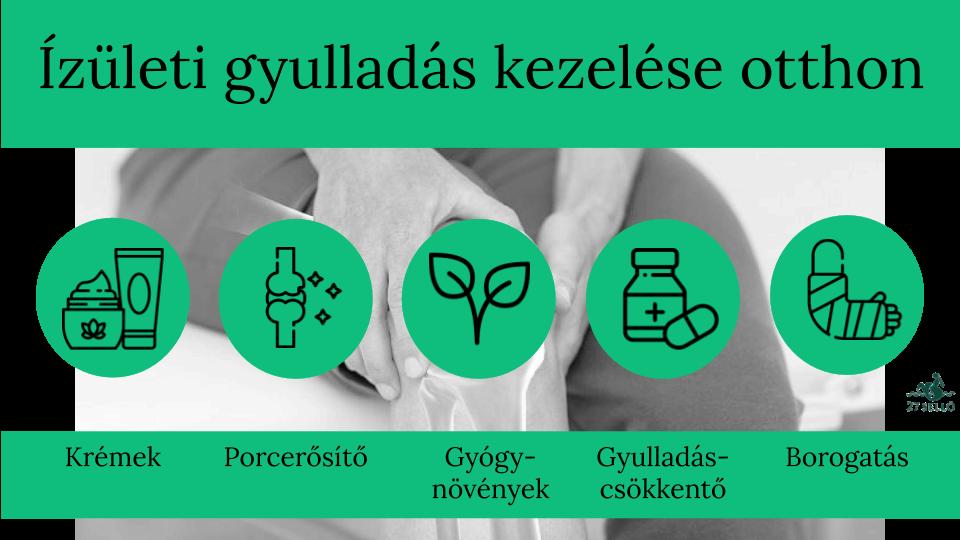 Acromioclavicularis ízületi fájdalom - Budapesti Mozgásszervi Magánrendelő