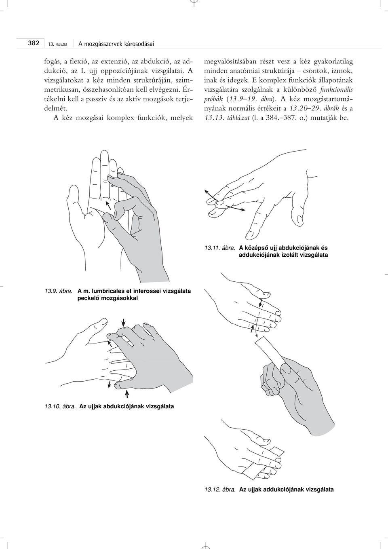 fájdalom a kéz interfalangeális ízületében