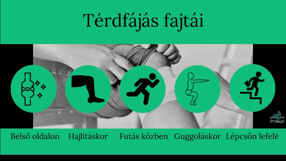 térdízületi fájdalmat okozó fertőzések