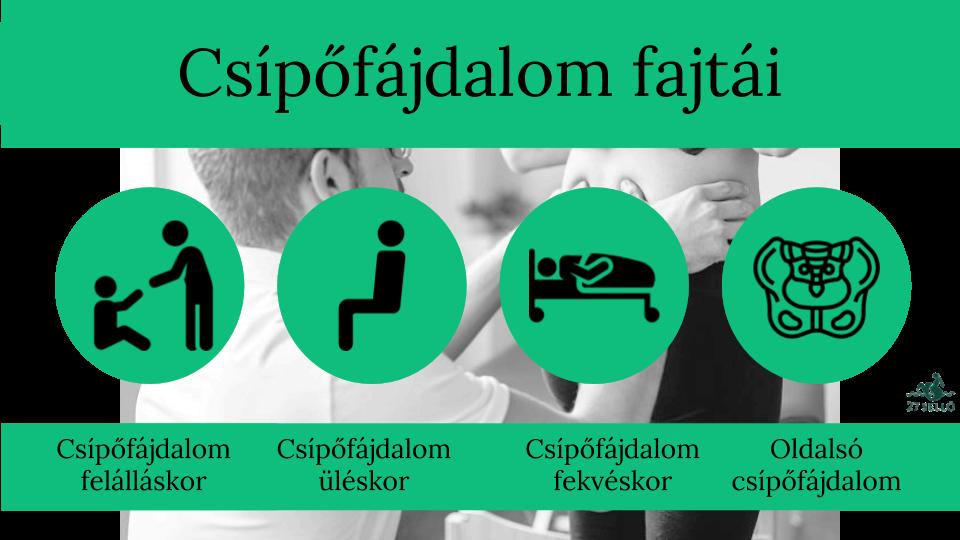 Csípőtorna, egyszerű gyakorlatok csípőfájdalom kezelésére.   rozsakert-egervar.hu