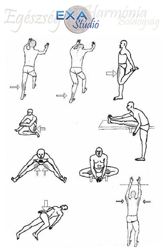 Segítség az 5 leggyakoribb sportsérülés esetén