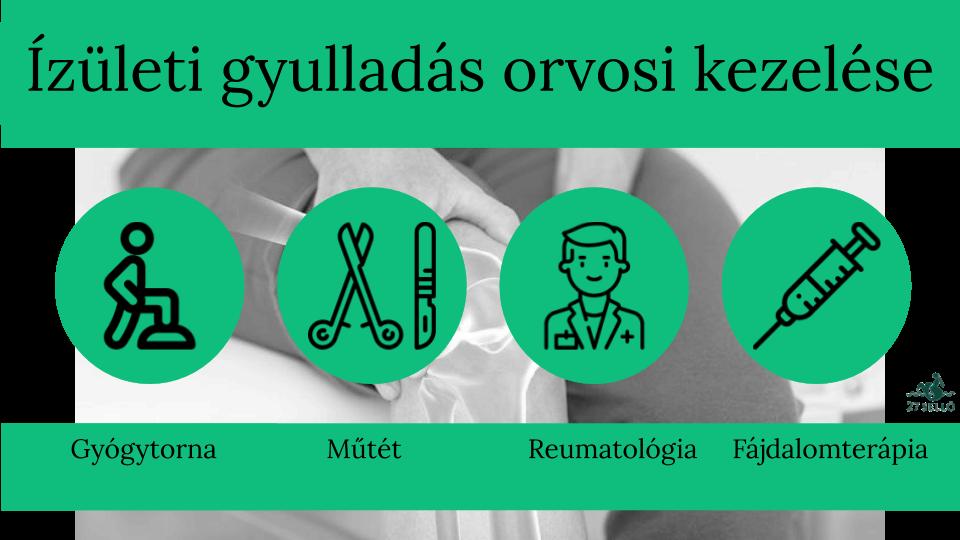 artrózis és annak kezelése a házban. körülmények)