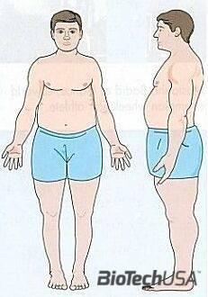 Diéta a lábak és a fenék egy hétig
