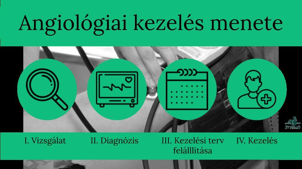 Online is elérhető a precíziós onkológia | rozsakert-egervar.hu