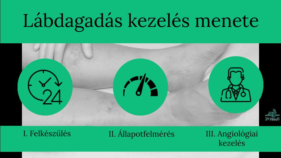 zúzódások fájnak ízületeket artrózis fizioterápiás kezelés