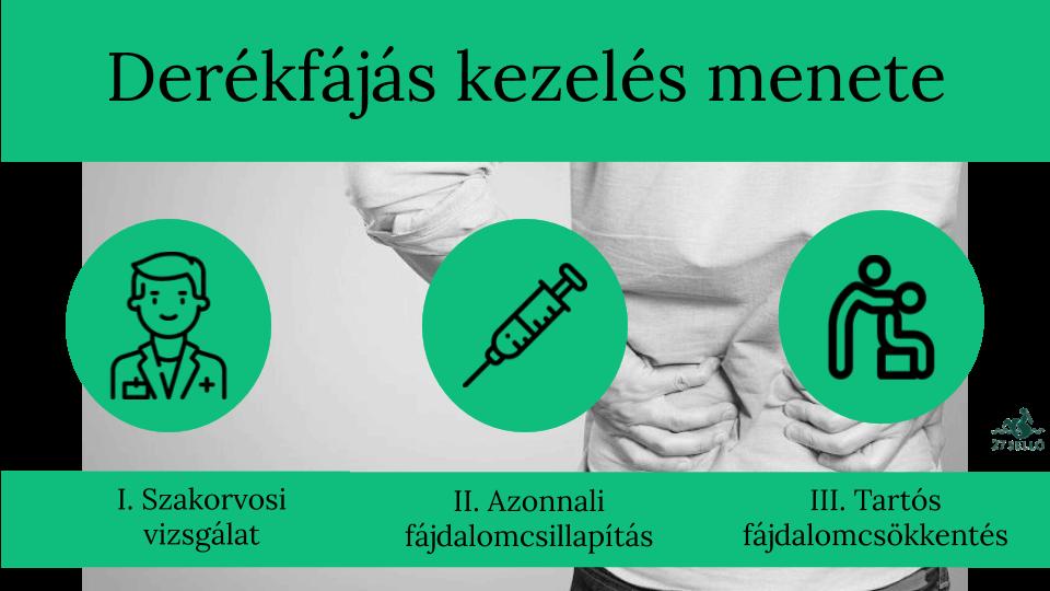 kalcium-glükonát ízületi fájdalmak kezelésére ízületi kapcsolatok térd kezelésére
