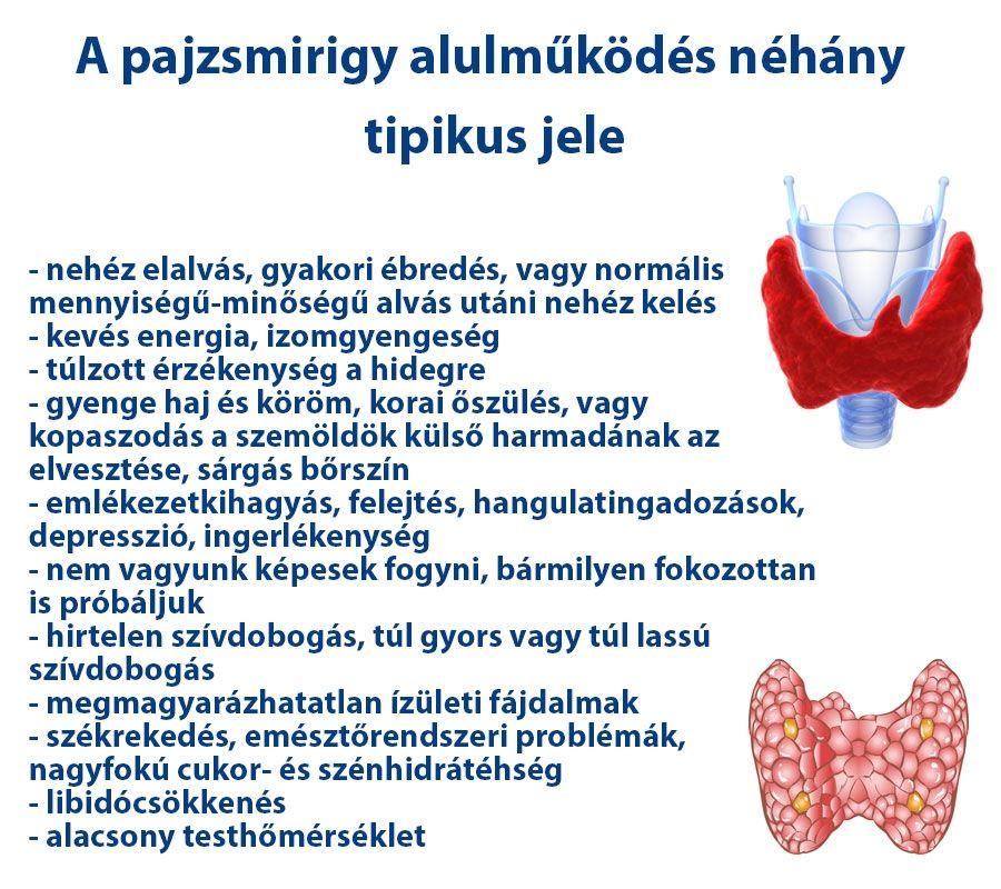 Pajzsmirigy-gyulladás: típusok és tünetek