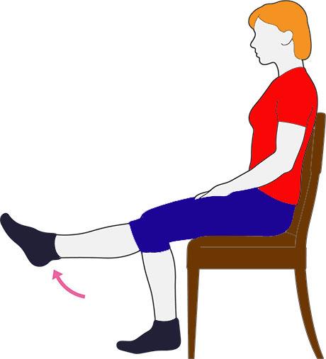hogyan kezeljük a térd artrózisát 2 fokkal)