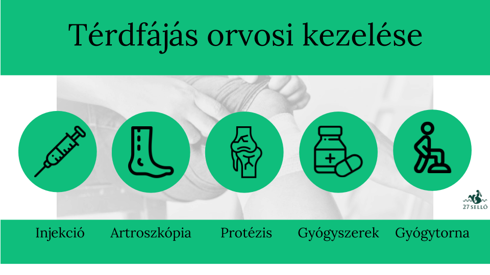 párna ízületi kezelés)