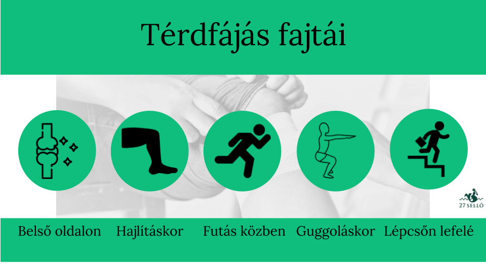 térdízületi gyulladás gyermekek kezelésében)