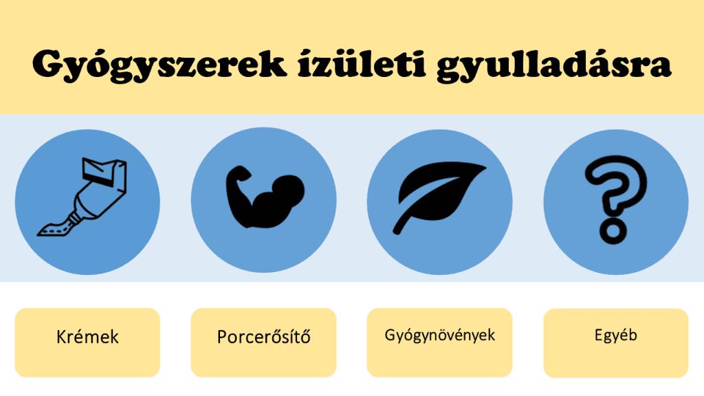 ízületi ízületi gyulladás gyógyszeres kezelése)