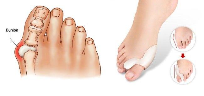lábujjak jelentése