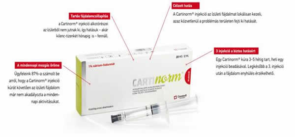 kondroitin glükózaminnal a gyógyszertárakban