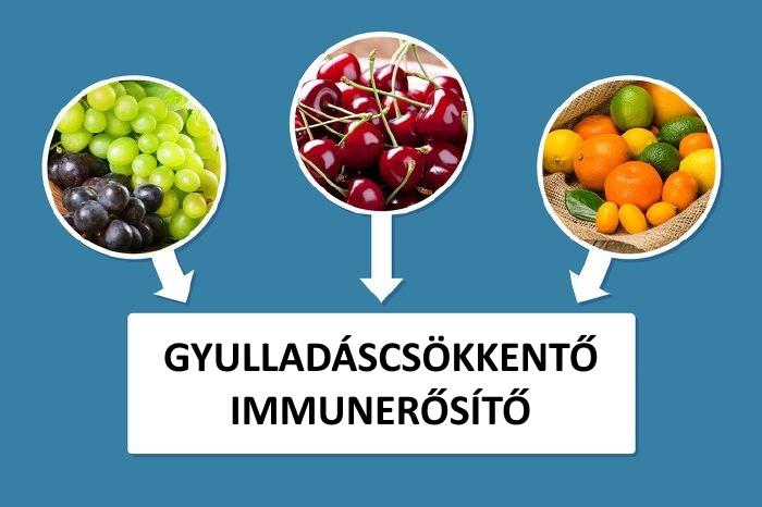 sok fehérje- és ízületi fájdalom)