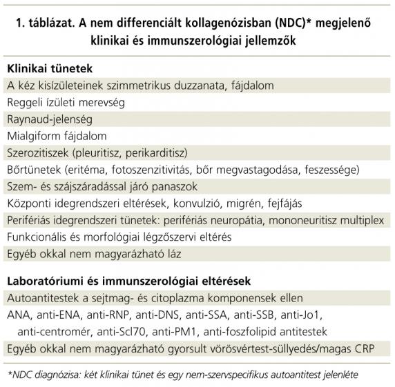 kollagenozis kötőszöveti betegség