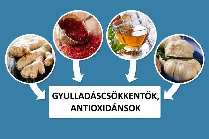 ízületi fájdalomkezelő gyógyszerek és gyógyszerek