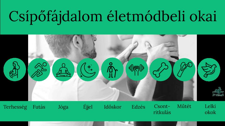 hát- és csípőfájdalom kezelése)