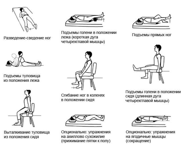 Fájdalom a csípőízületben az ágyékban